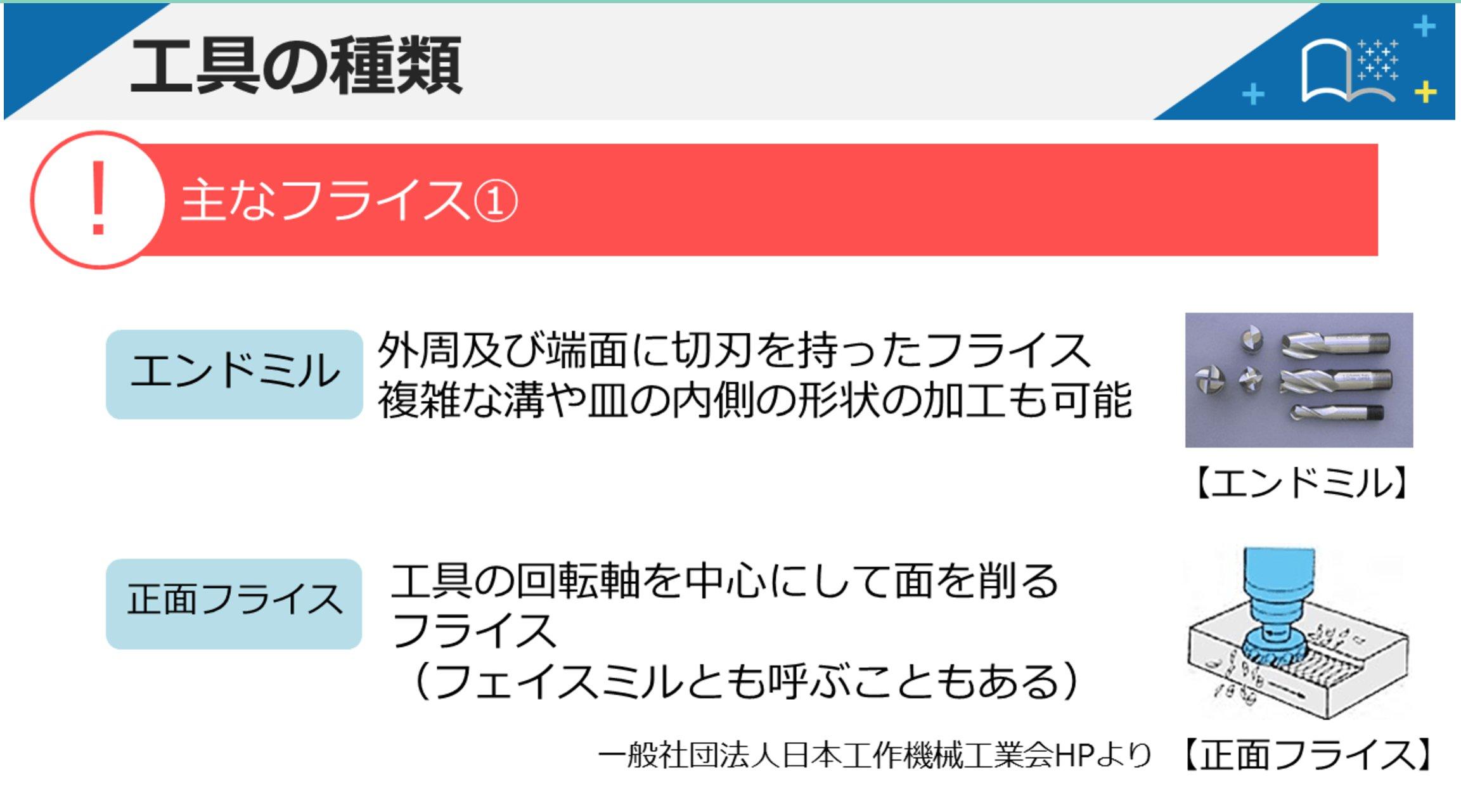日本初のイラストで学ぶ資格取得講座の他めっき加工機械加工